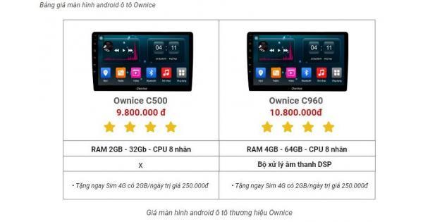 Top 5 màn hình android ô tô chính hãng giá rẻ được ưa Lắp nhiều nhất hiện nay